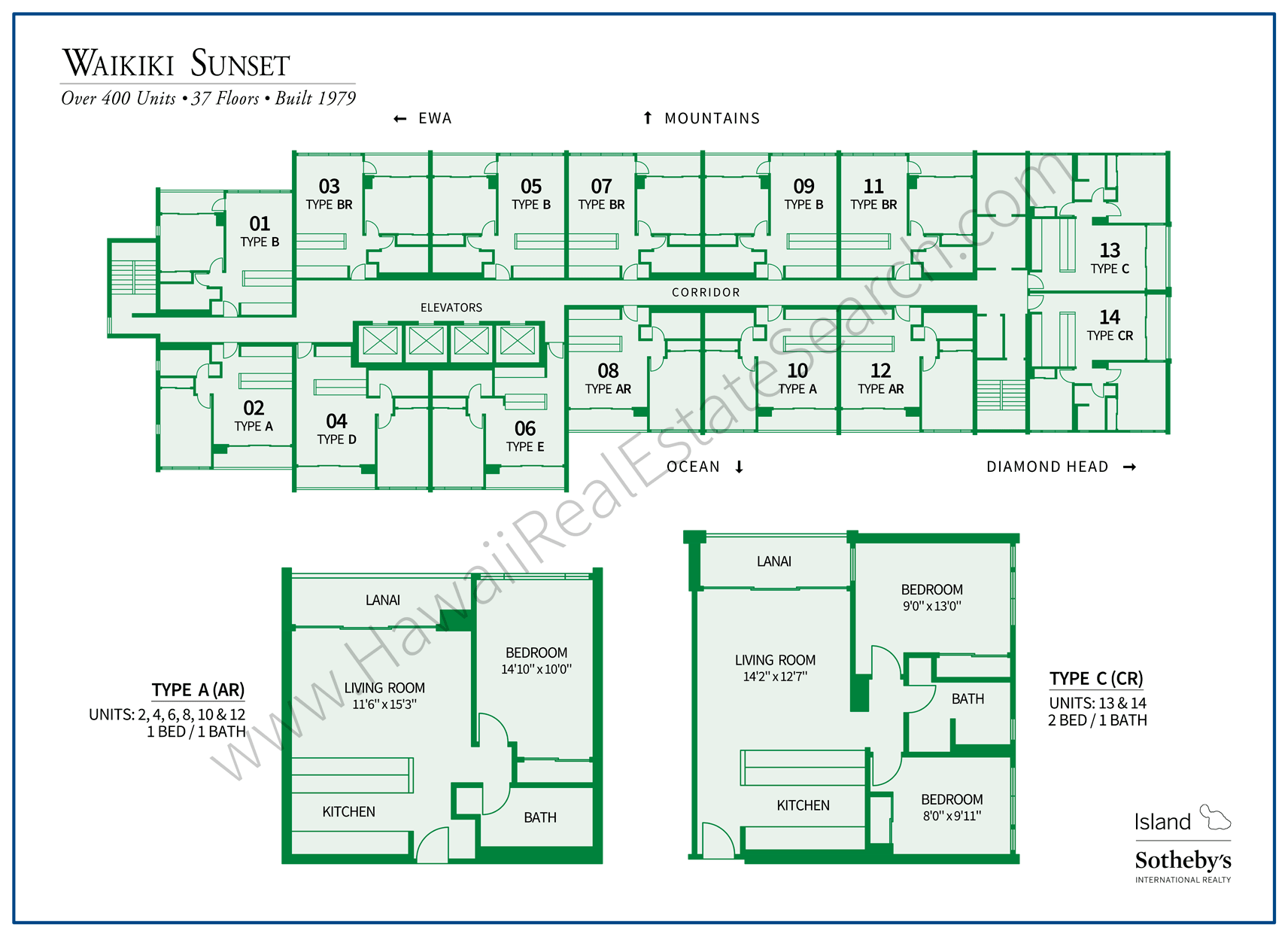 Waikiki Sunset Property Map