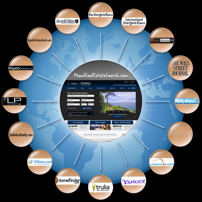 Marketing Maui Properties   Properly. Sell Maui Real Estate